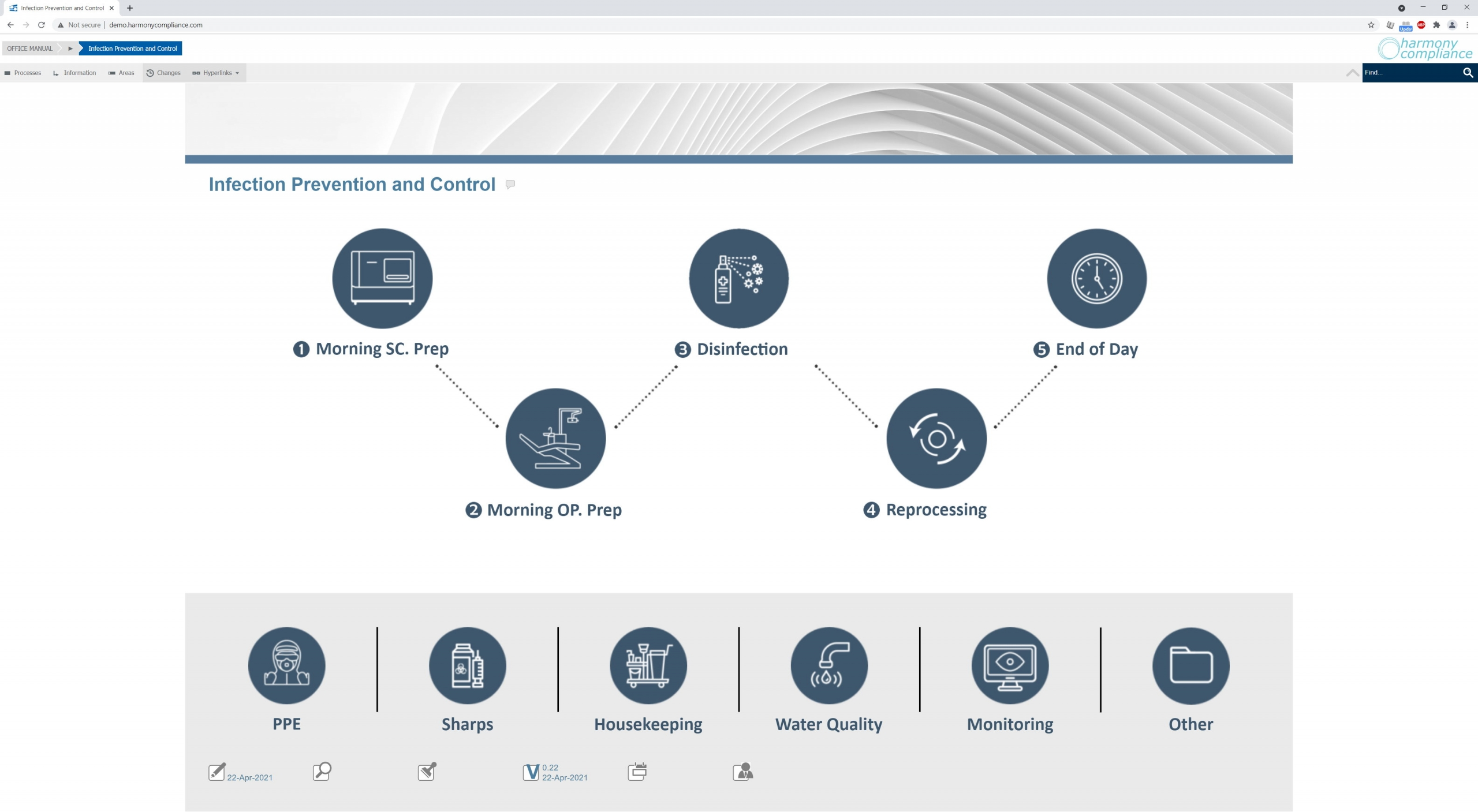 Harmony Compliance Software Screenshot IPAC